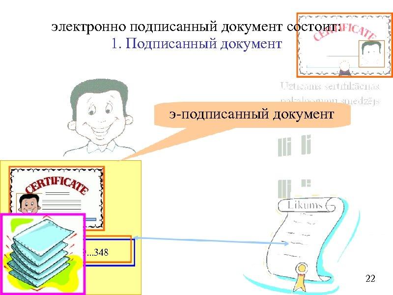 электронно подписанный документ состоит: 1. Подписанный документ э-подписанный документ 759. . . 348 22
