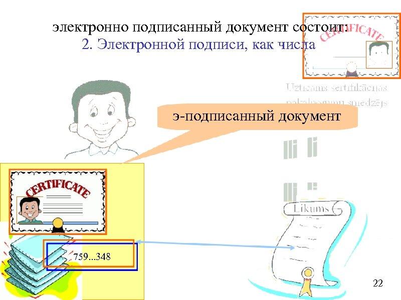 электронно подписанный документ состоит: 2. Электронной подписи, как числа э-подписанный документ 759. . .