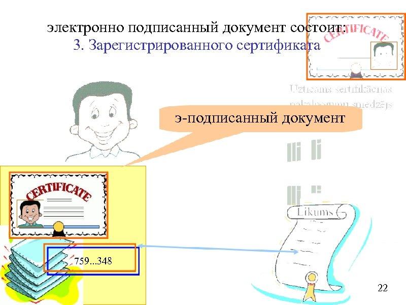 электронно подписанный документ состоит: 3. Зарегистрированного сертификата э-подписанный документ 759. . . 348 22