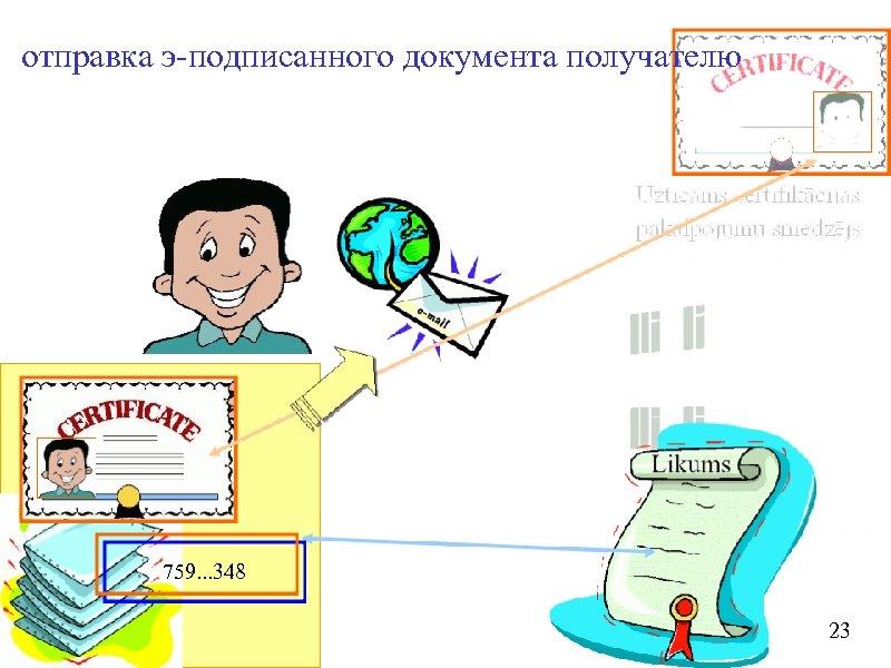 отправка э-подписанного документа получателю 759. . . 348 23