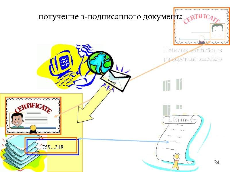 получение э-подписанного документа 759. . . 348 24