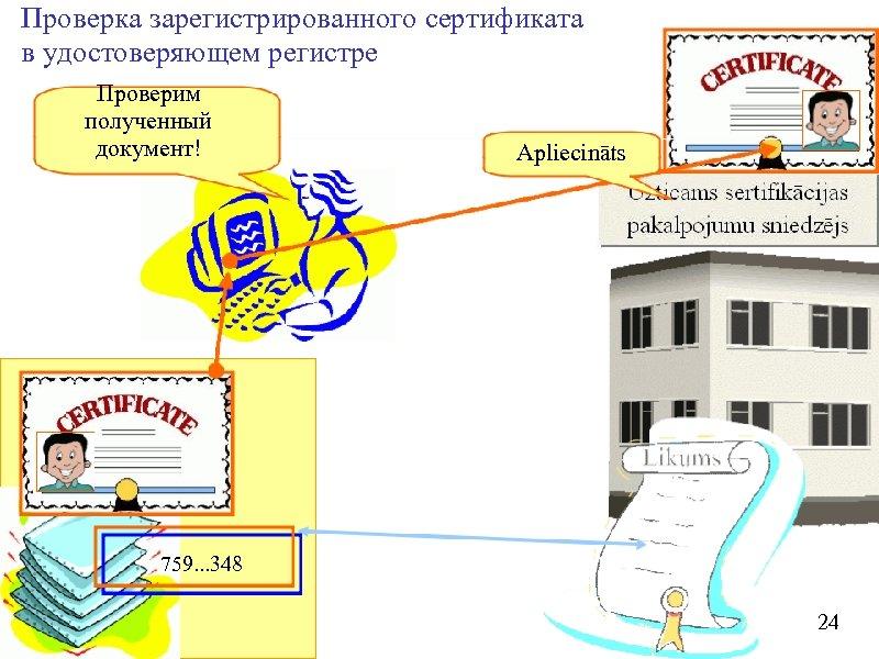 Проверка зарегистрированного сертификата в удостоверяющем регистре Проверим полученный документ! Apliecināts 759. . . 348