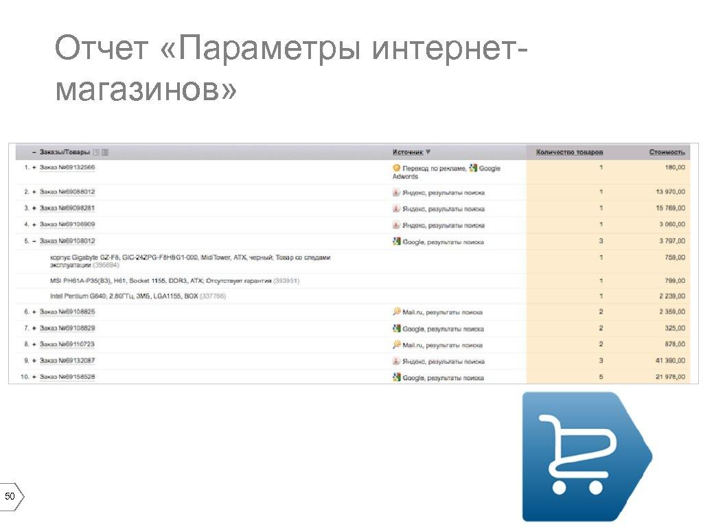 Отчет «Параметры интернетмагазинов» 50