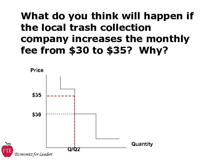 What do you think will happen if the local trash collection company increases the
