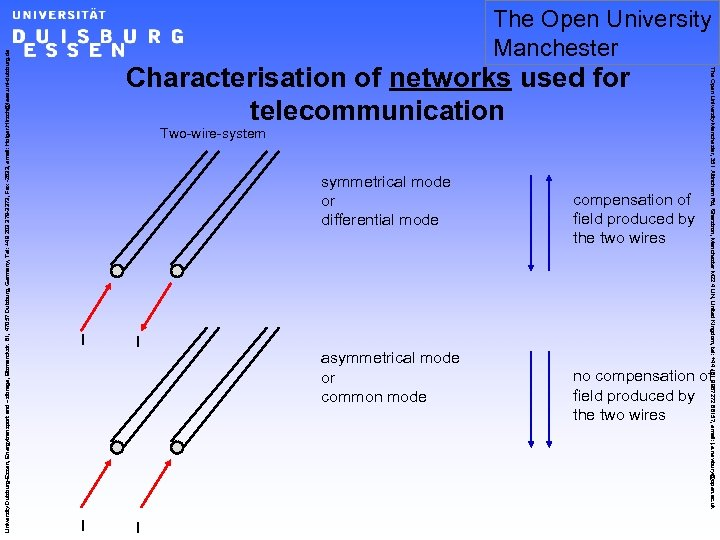 Characterisation of networks used for telecommunication Two-wire-system symmetrical mode or differential mode I I