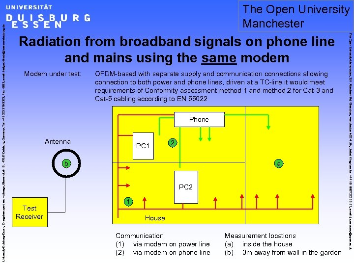 Radiation from broadband signals on phone line and mains using the same modem Modem