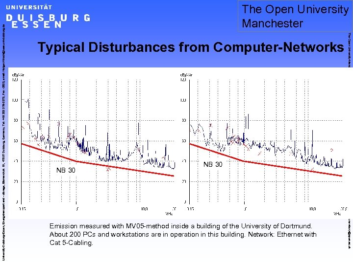 Typical Disturbances from Computer-Networks NB 30 Emission measured with MV 05 -method inside a