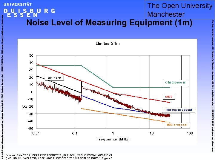Noise Level of Measuring Equipment (1 m) Source: ANNEX 6 to CEPT ECC REPORT