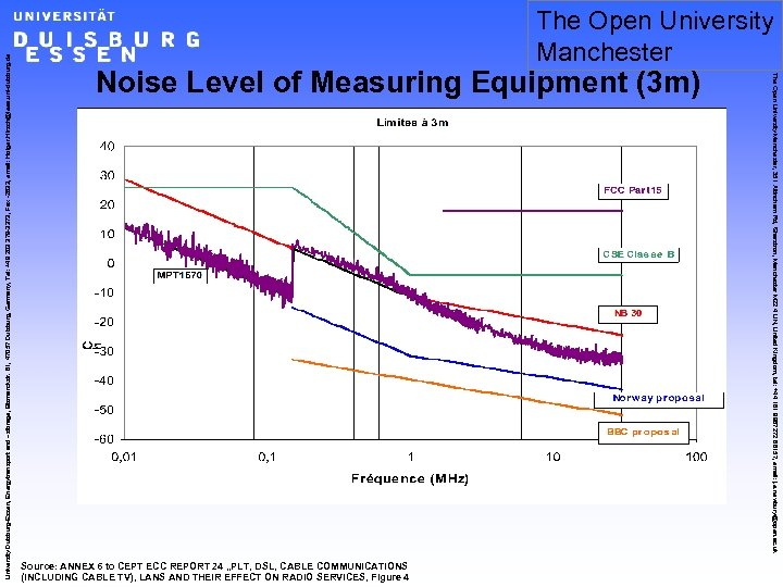Noise Level of Measuring Equipment (3 m) Source: ANNEX 6 to CEPT ECC REPORT