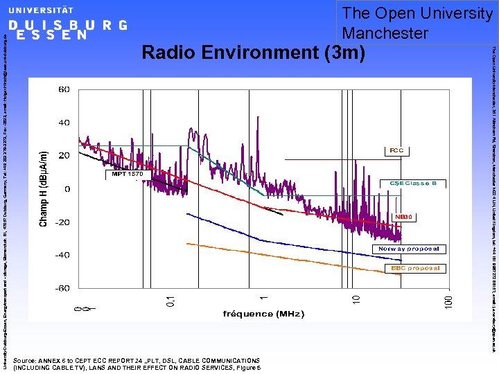"Radio Environment (3 m) Source: ANNEX 6 to CEPT ECC REPORT 24 ""PLT, DSL,"