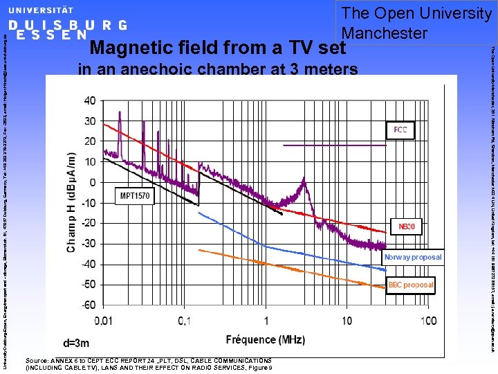 Magnetic field from a TV set in an anechoic chamber at 3 meters Source: