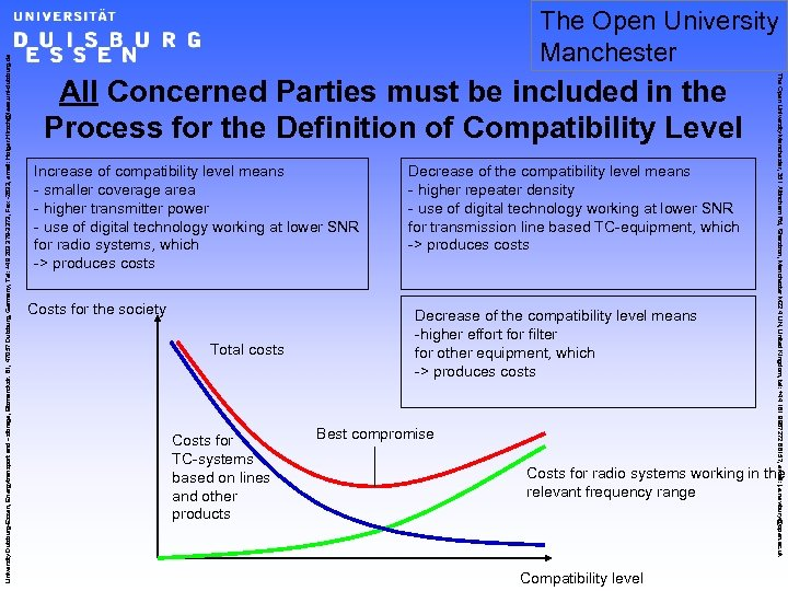 All Concerned Parties must be included in the Process for the Definition of Compatibility