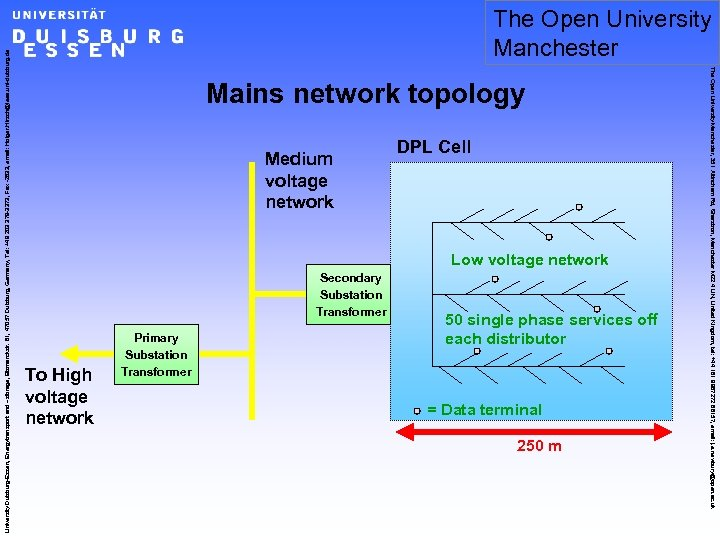 Mains network topology Medium voltage network DPL Cell Low voltage network Secondary Substation Transformer