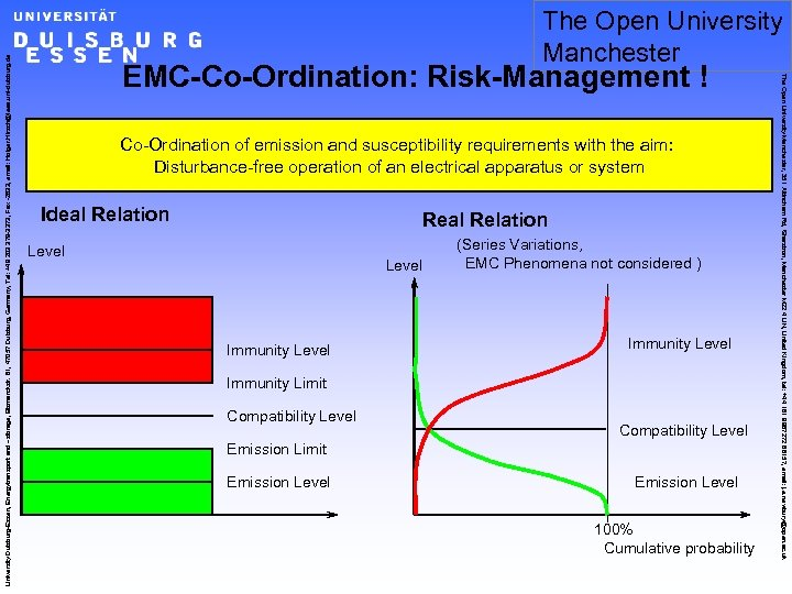 EMC-Co-Ordination: Risk-Management ! Co-Ordination of emission and susceptibility requirements with the aim: Disturbance-free operation