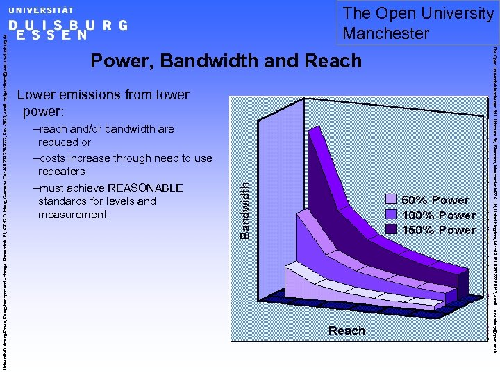 Power, Bandwidth and Reach Lower emissions from lower power: –reach and/or bandwidth are reduced