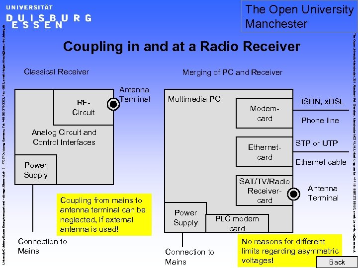 Coupling in and at a Radio Receiver Classical Receiver RFCircuit Merging of PC and