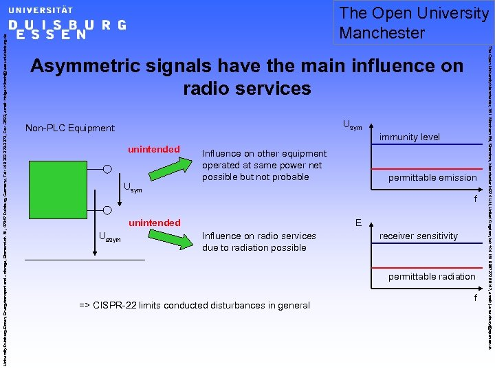 Asymmetric signals have the main influence on radio services Usym Non-PLC Equipment: immunity level