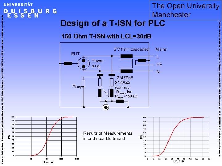 Design of a T-ISN for PLC 150 Ohm T-ISN with LCL=30 d. B 2*71