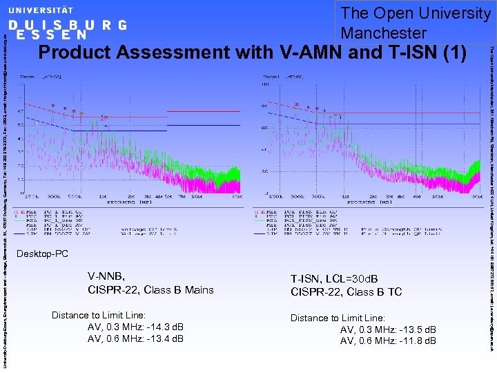 Product Assessment with V-AMN and T-ISN (1) Desktop-PC V-NNB, CISPR-22, Class B Mains Distance