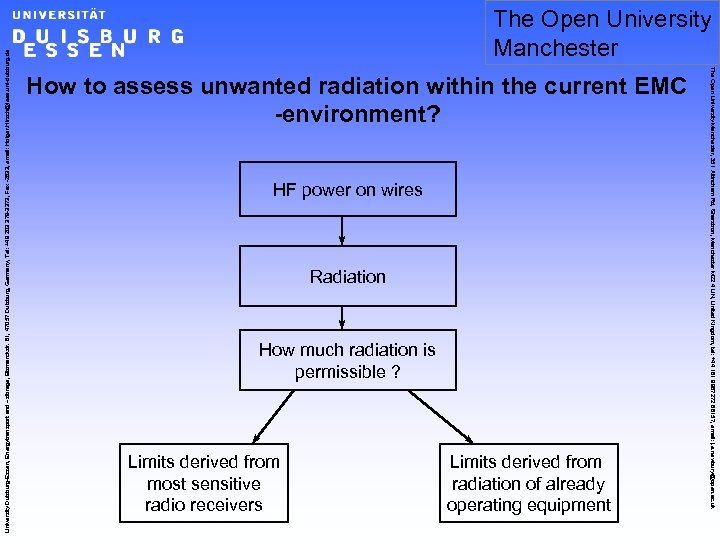 How to assess unwanted radiation within the current EMC -environment? HF power on wires