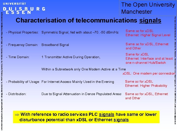 Characterisation of telecommunications signals - Physical Properties: Symmetric Signal, fed with about – 70.