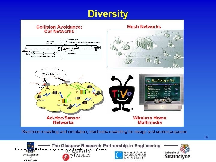 Diversity Real time modelling and simulation, stochastic modelling for design and control purposes 14