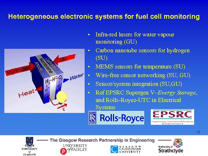 Heterogeneous electronic systems for fuel cell monitoring • Infra-red lasers for water vapour monitoring