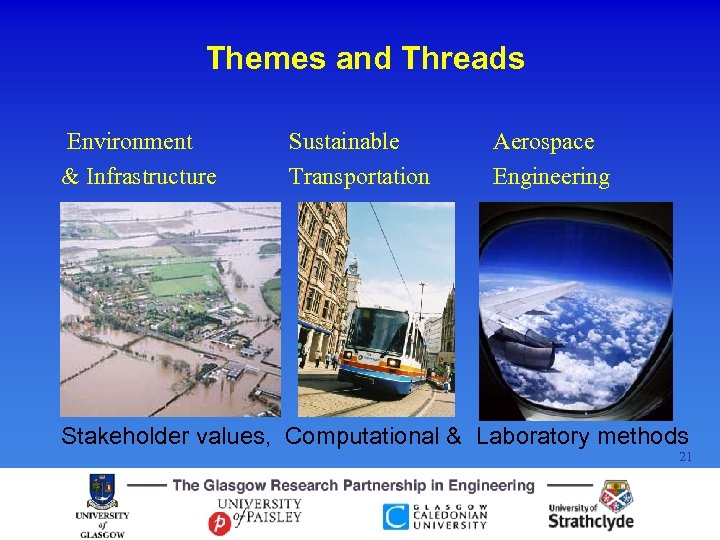Themes and Threads Environment & Infrastructure Sustainable Transportation Aerospace Engineering Stakeholder values, Computational &
