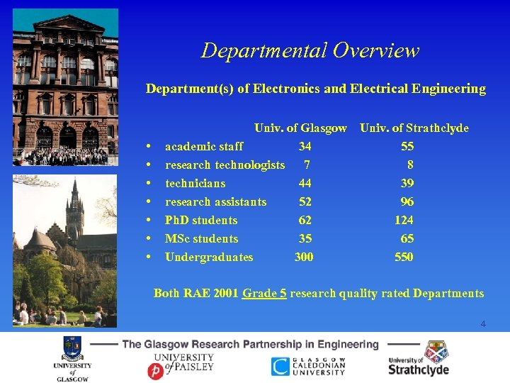 Departmental Overview Department(s) of Electronics and Electrical Engineering • • Univ. of Glasgow academic