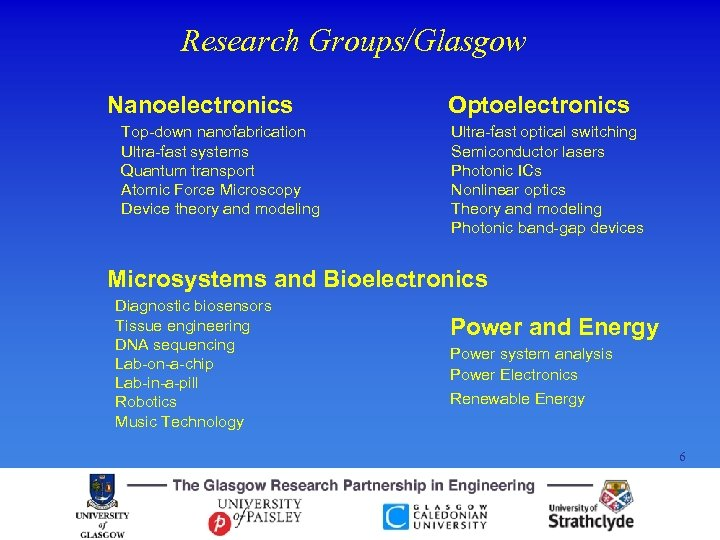Research Groups/Glasgow Nanoelectronics Top-down nanofabrication Ultra-fast systems Quantum transport Atomic Force Microscopy Device theory