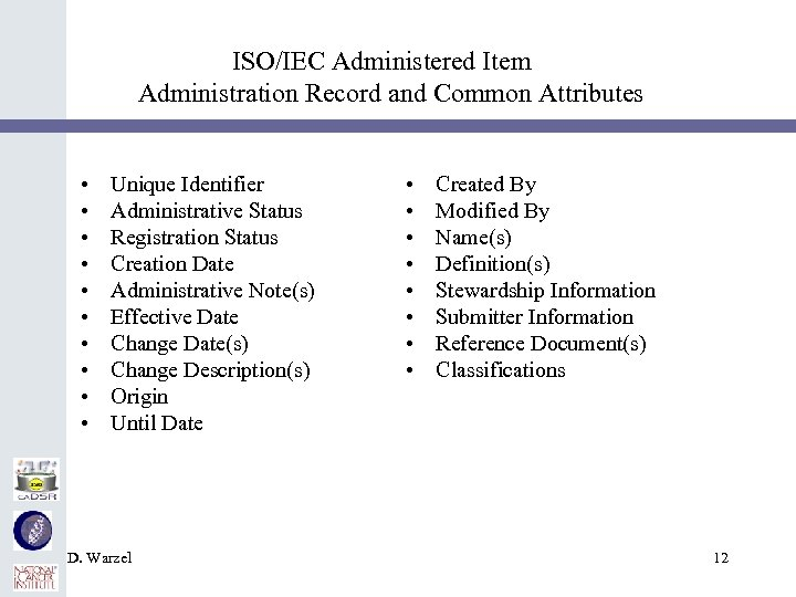 ISO/IEC Administered Item Administration Record and Common Attributes • • • Unique Identifier Administrative