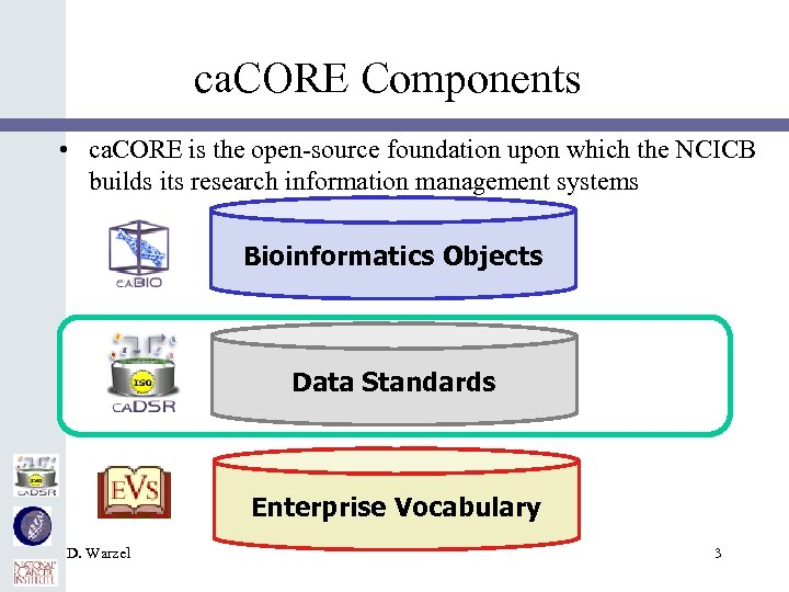 ca. CORE Components • ca. CORE is the open-source foundation upon which the NCICB