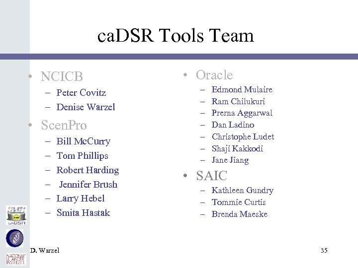 ca. DSR Tools Team • NCICB – Peter Covitz – Denise Warzel • Scen.