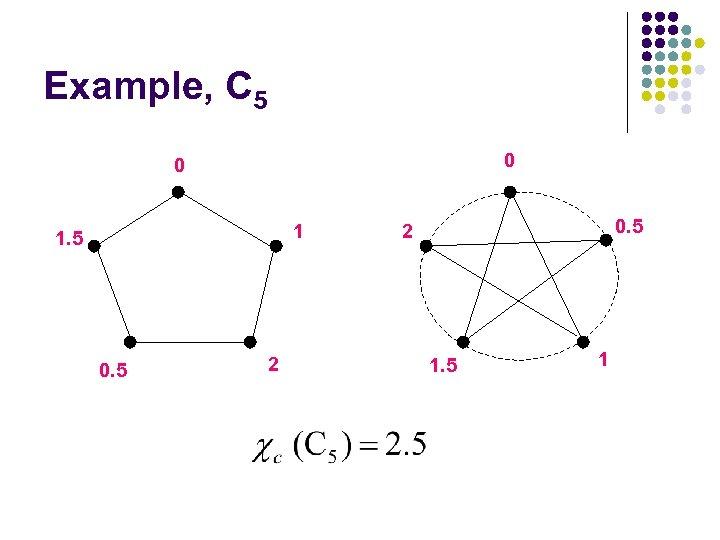 Example, C 5 0 0 1 1. 5 0. 5 2 1. 5 1