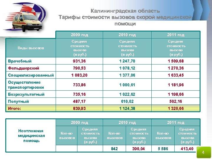 Калининградская область Тарифы стоимости вызовов скорой медицинской помощи 2009 год 2010 год 2011 год