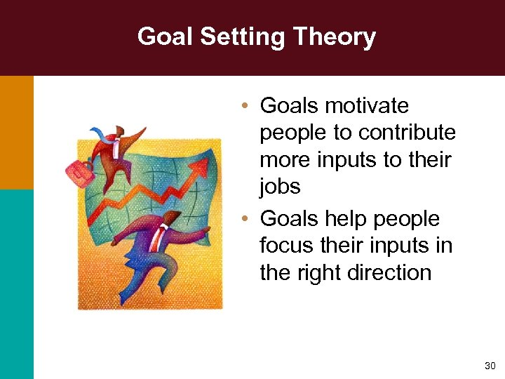 Goal Setting Theory • Goals motivate people to contribute more inputs to their jobs