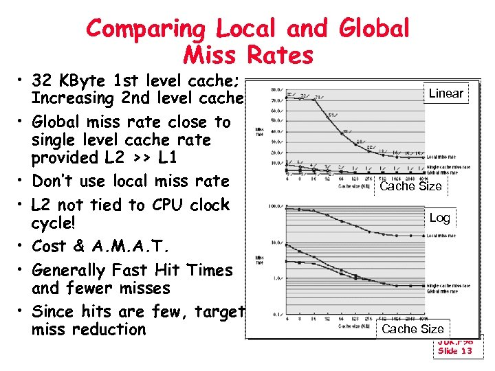 Comparing Local and Global Miss Rates • 32 KByte 1 st level cache; Increasing
