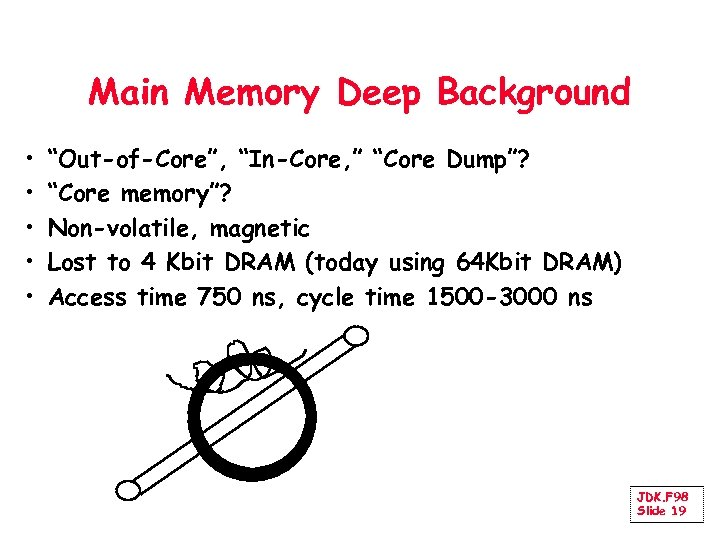 """Main Memory Deep Background • • • """"Out-of-Core"""", """"In-Core, """" """"Core Dump""""? """"Core memory""""?"""