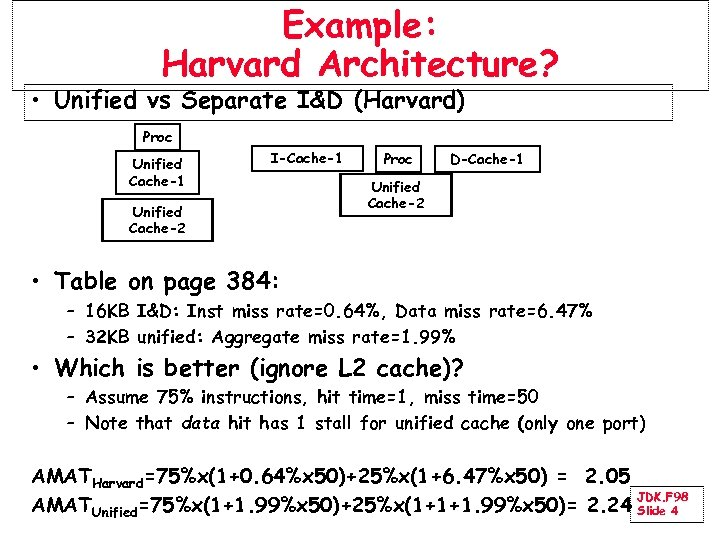 Example: Harvard Architecture? • Unified vs Separate I&D (Harvard) Proc Unified Cache-1 I-Cache-1 Unified