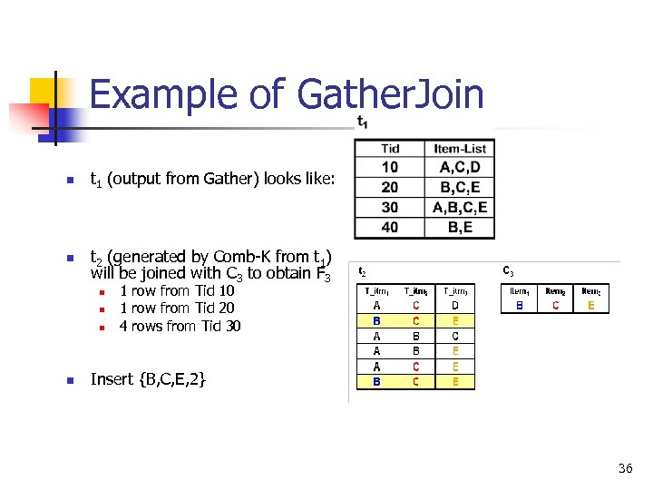 Example of Gather. Join n n t 1 (output from Gather) looks like: t