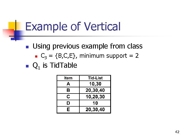 Example of Vertical n Using previous example from class n n C 3 =