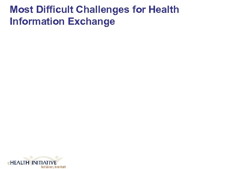 Most Difficult Challenges for Health Information Exchange