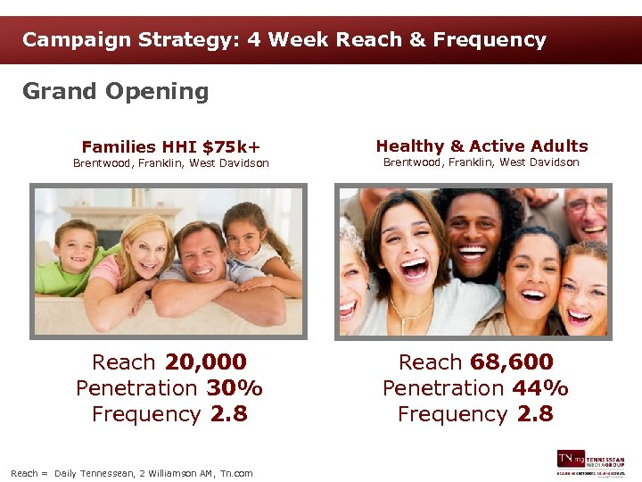 Campaign Strategy: 4 Week Reach & Frequency Grand Opening Families HHI $75 k+ Healthy