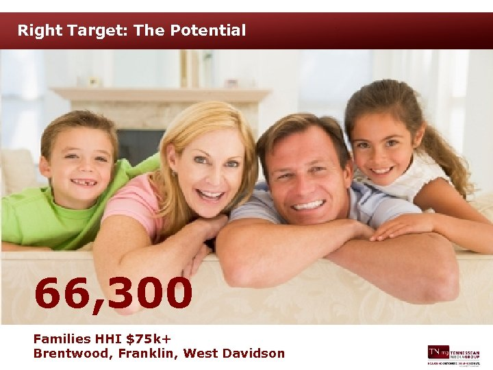 Right Target: The Potential 66, 300 Families HHI $75 k+ Brentwood, Franklin, West Davidson