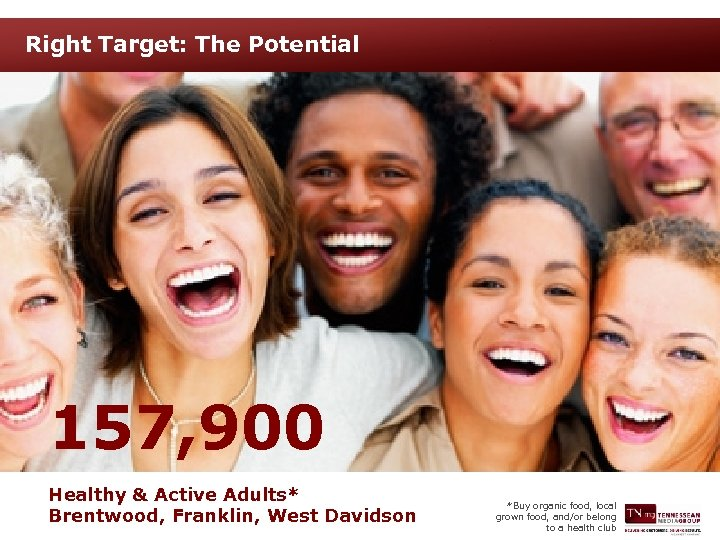 Right Target: The Potential 157, 900 Healthy & Active Adults* Brentwood, Franklin, West Davidson