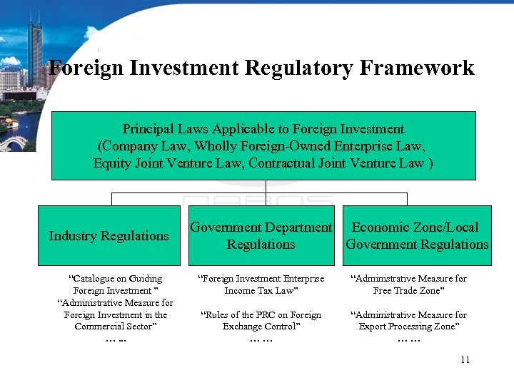 Foreign Investment Regulatory Framework Principal Laws Applicable to Foreign Investment (Company Law, Wholly Foreign-Owned
