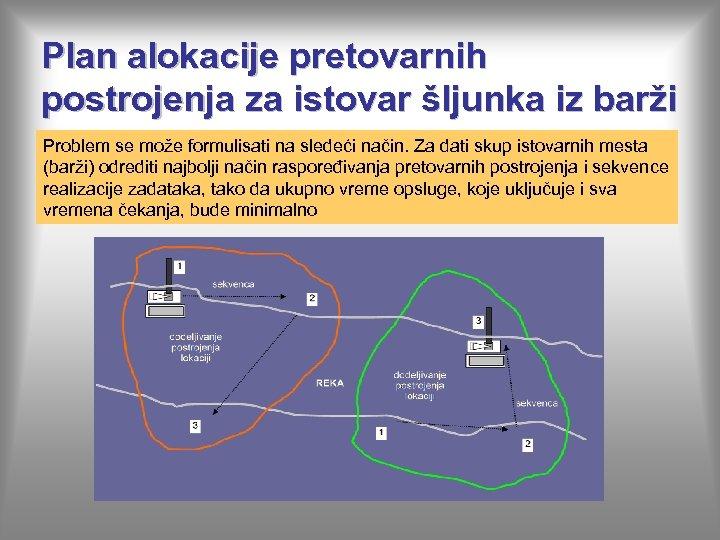 Plan alokacije pretovarnih postrojenja za istovar šljunka iz barži Problem se može formulisati na