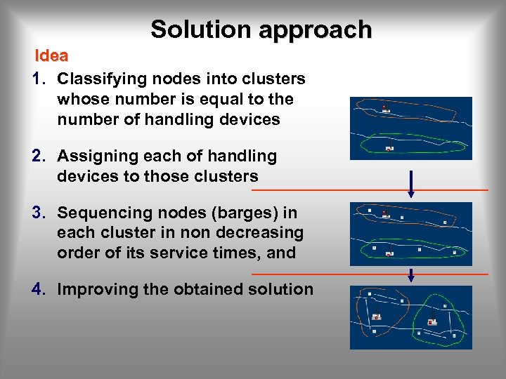 Solution approach Idea 1. Classifying nodes into clusters whose number is equal to the