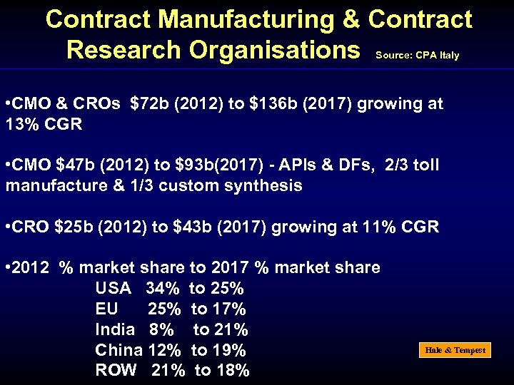 Contract Manufacturing & Contract Research Organisations Source: CPA Italy • CMO & CROs $72