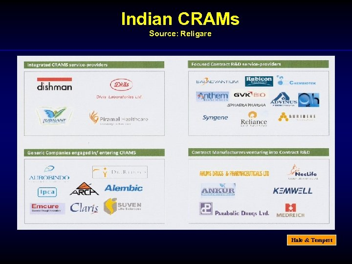 Indian CRAMs Source: Religare Hale & Tempest